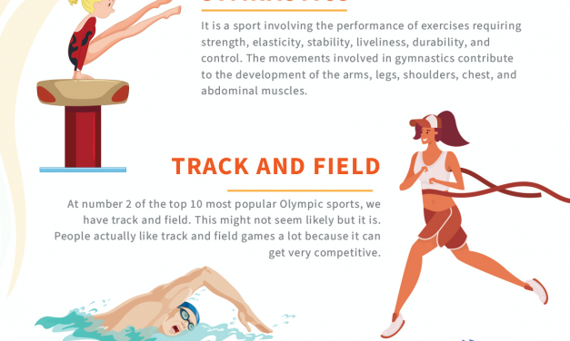 33 sports games are played at the 2021 Olympic Game! – How can you take advantage of the event?